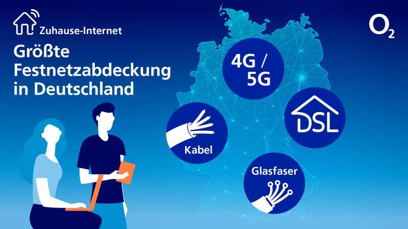 o2 kann mit vier verschiedenen Technologien deutschlandweit die meisten Menschen erreichen. Bild: o2